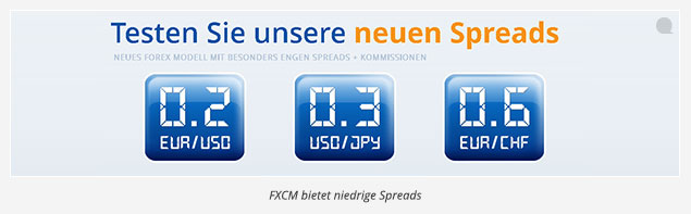FXCM_CFD1