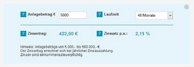 CA_Consumer_Finance_Festgeld2