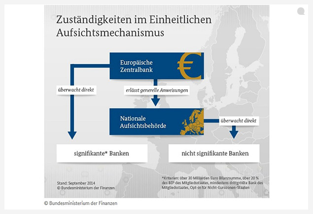 Credit_Europe_Bank_Einlagensicherung1