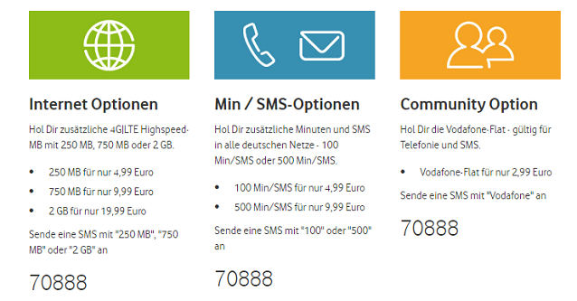 Vodafone Internetoption