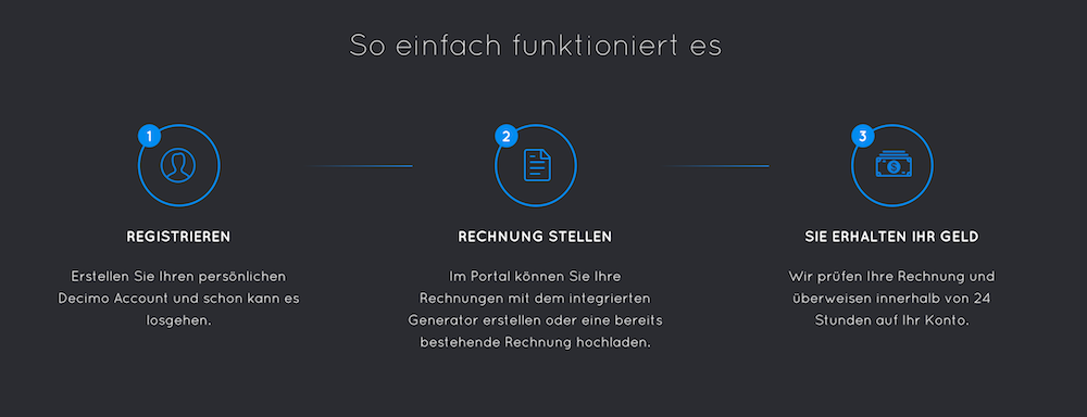 Decimo Factoring Funktionsweise