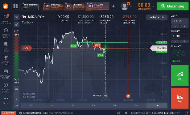 IQ Option Demokonto für das Forex-Training