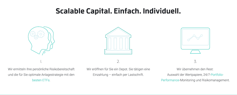 Scalable Capital Geldanlage