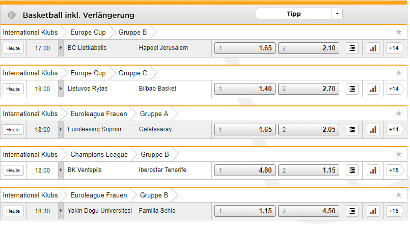 Bet3000 Basketballwetten