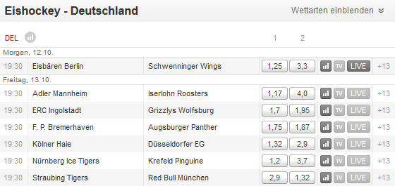 Tipico Head to Head Wette Eishockey
